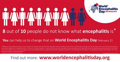 A shout out for World Encephalitis Day - Child Brain Injury Trust